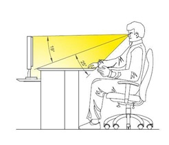 Angulos-de-vision-ergonomia