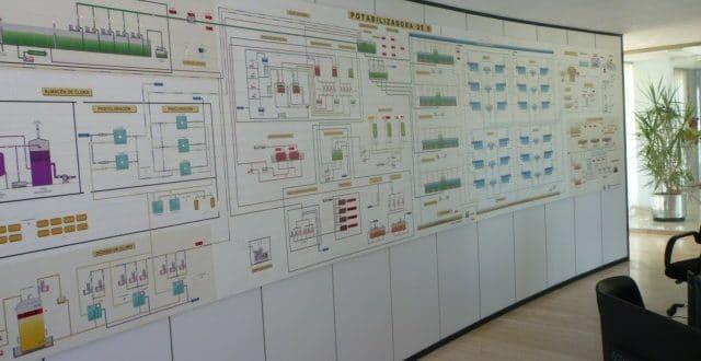 Diseño y Fabricación de Sinópticos